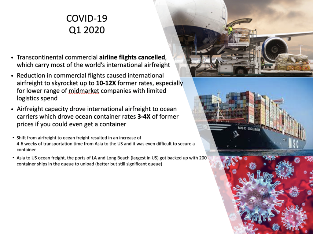 covid 19 tariff impact supply chain